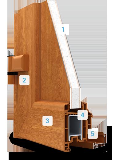 Porte d 39 entr e pvc prestige bois ch ne dor fabricant de for Porte de service bois isolante
