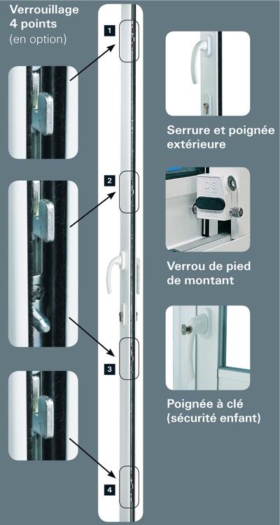 La Sécurité Des Fenêtres Et Portes Dentrée Selon Art Fenêtres